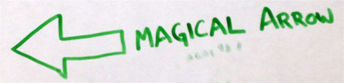 "simple arrow outline pointing left with words ""magical arrow"" on the right"