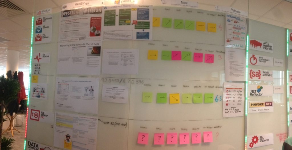 continuous integration lights in vertical strips, team headlines as printouts and rows of sticky notes with checkmarks