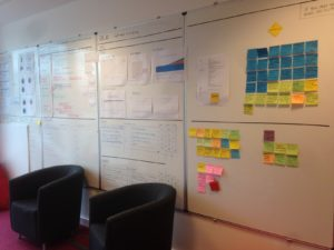 whiteboard divided into large 2x3 grid with printouts and sticky notes arranged differently in each